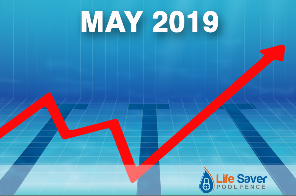 U.S. Drowning Stats for May 2019