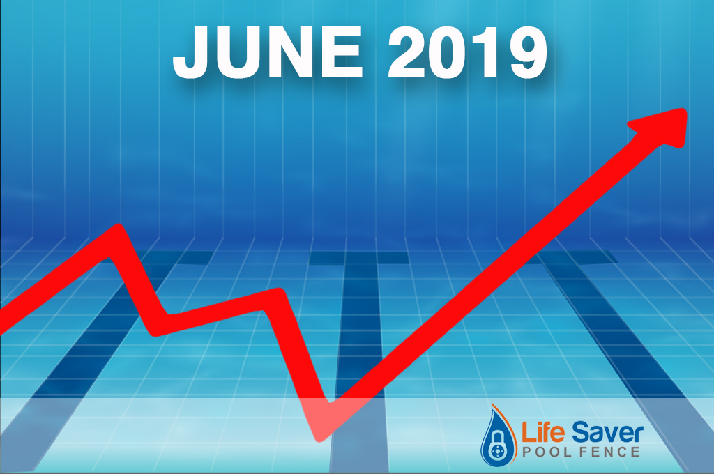 U.S. Drowning Statistics for June 2019