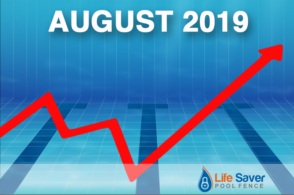 U.S. Drowning Statistics for August 2019
