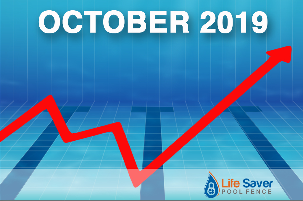 U.S. Drowning Stats for October 2019