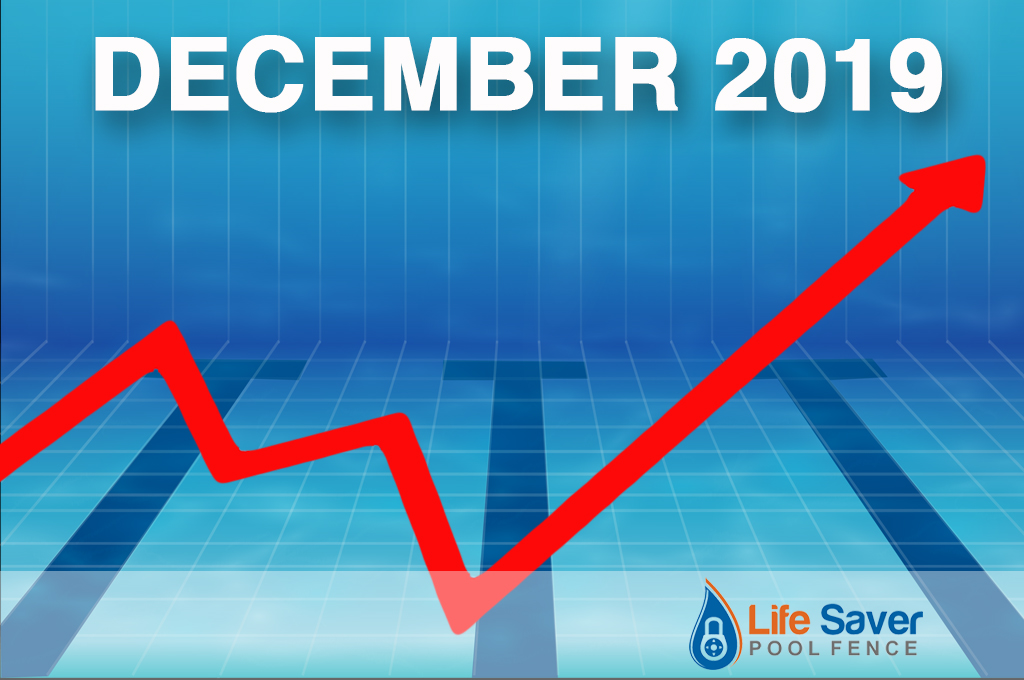 U.S. Drowning Stats for December 2019