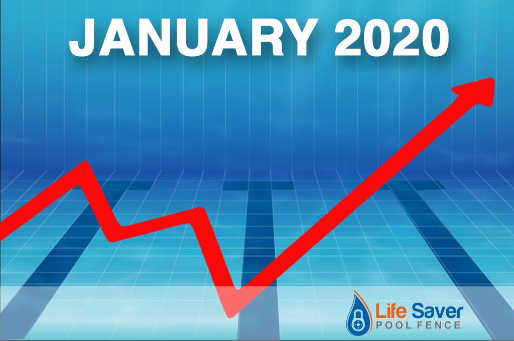 U.S. Drowning Stats for January 2020