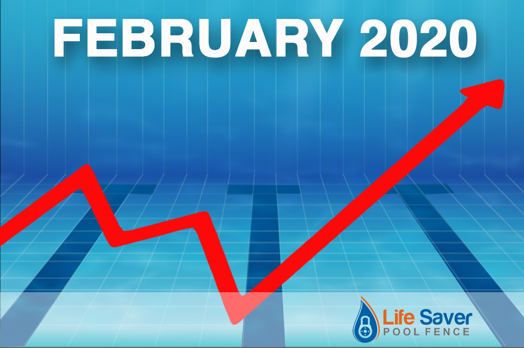 U.S. Drowning Stats for February 2020